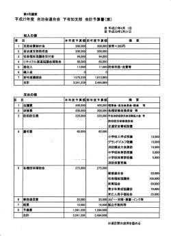 2015予算書1200